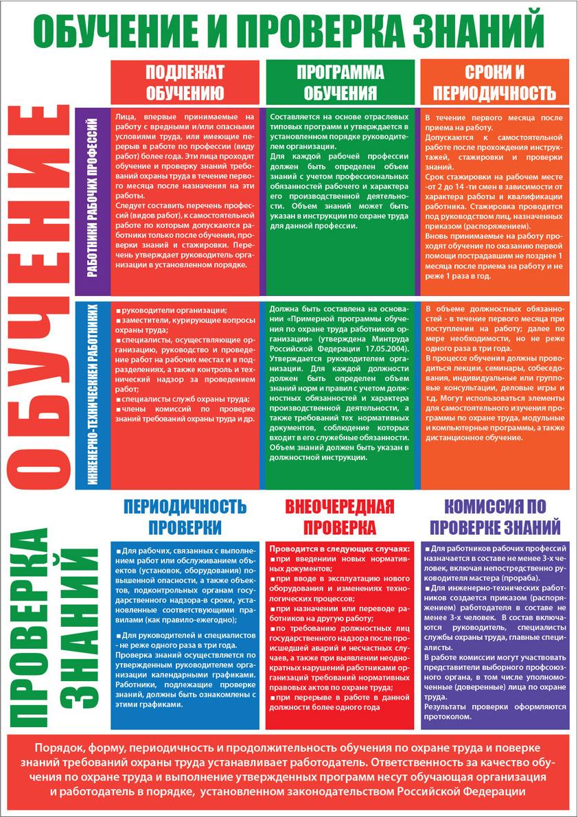 Кодекс: все законодательство, судебная практика, нормы