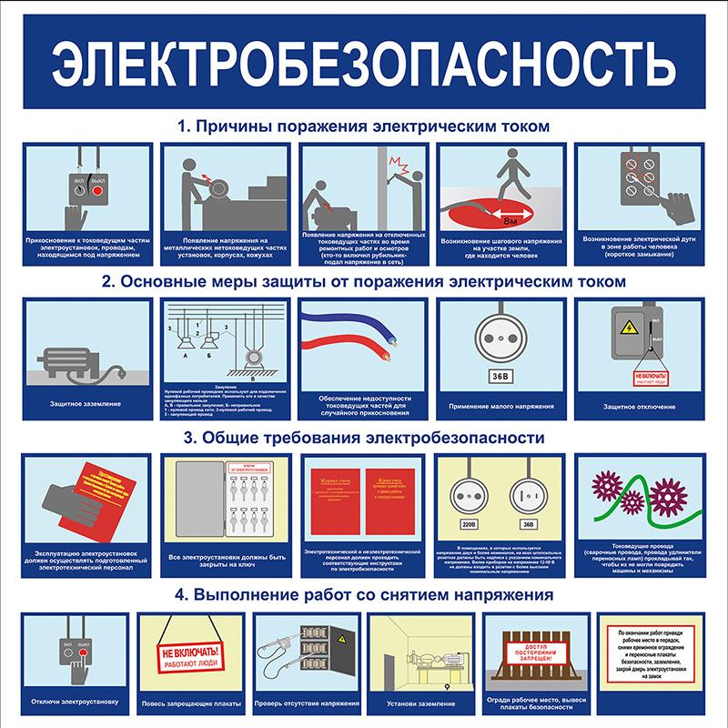 Инструкция электробезопасность
